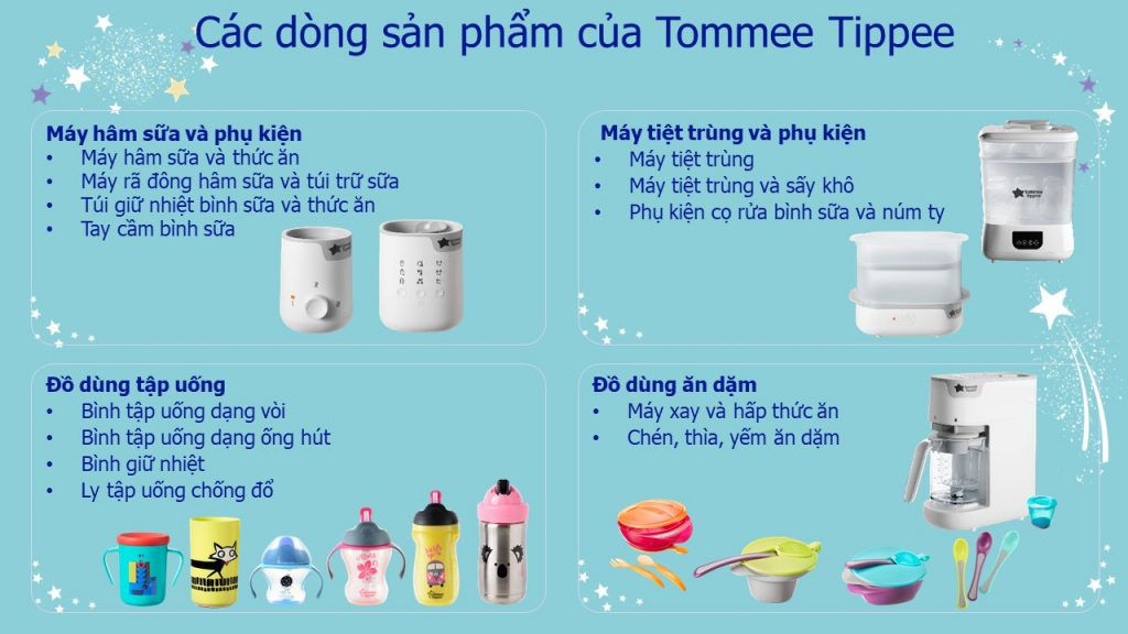 Tommee Tippee Master Info