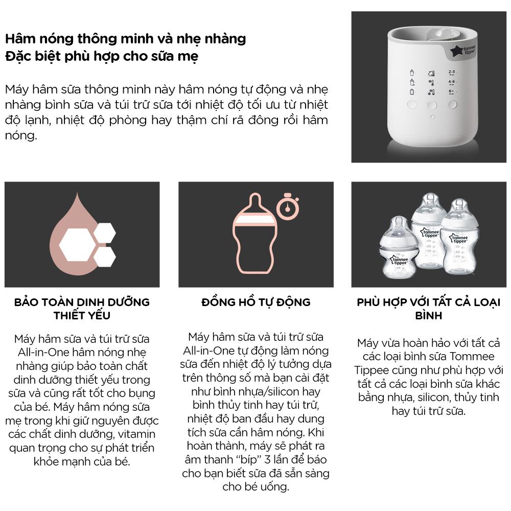 Máy rã đông và hâm sữa All-in-One sỡ hữu nhiều chức năng thông minh